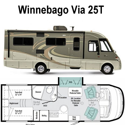 Small RVs With The Twin Bed Layouts - Comparison on minnie winnebago floor plans, new class c motorhomes floor plans, 26 foot motorhome floor plans, thor motorhomes floor plans, four winds motorhomes floor plans, 27 foot motorhome floor plans, winnebago brave, airstream floor plans, jayco motorhomes floor plans, winnebago chalet floor plans, winnebago travato, renegade motorhomes floor plans, mini motorhomes floor plans, winnebago vista 35f floor plans, fleetwood motorhomes floor plans, era motorhome floor plans, winnebago 26p floor plan, country coach motorhomes floor plans, winnebago rialta floor plans,