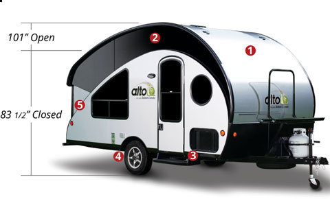 The 5 Most Popular Small Travel Trailers in 2020 ...