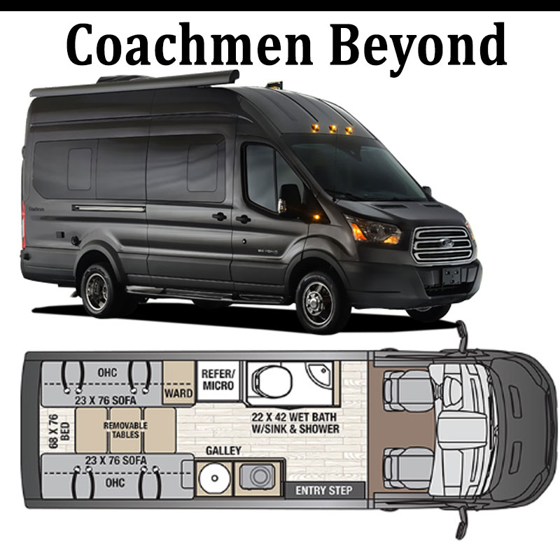 Coachmen Beyond